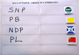 The order in which the names will appear on the ballot paper